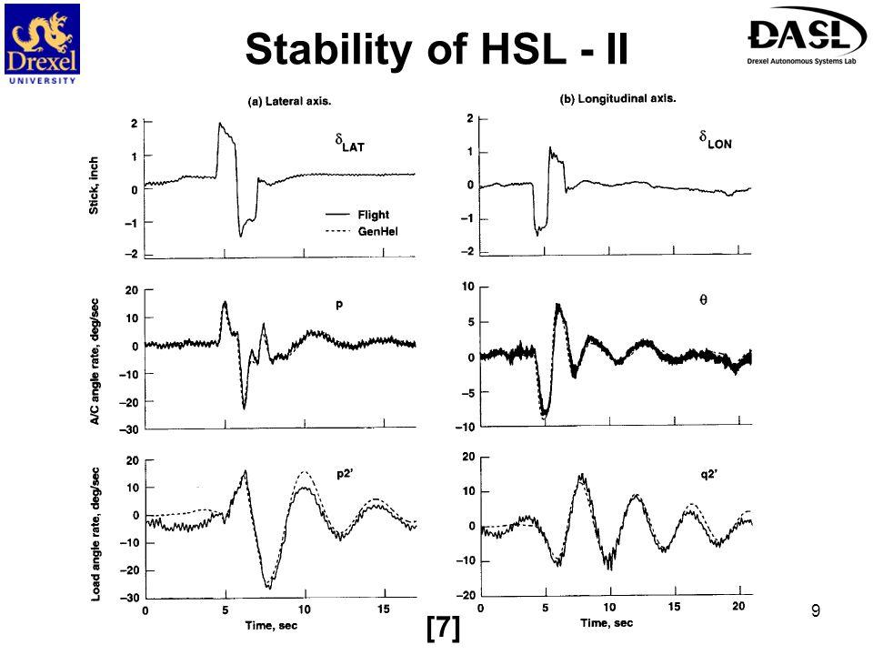 Stability of HSL - II [7]